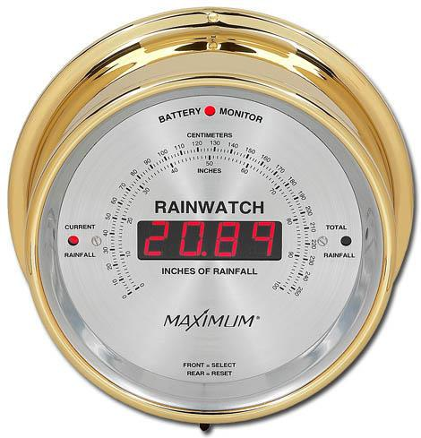 The Maximum Rainwatch in Brass