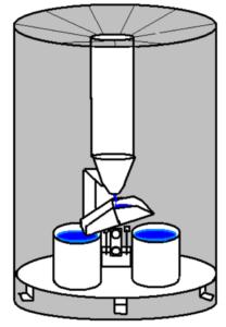 The Tipping Bucket rain gauge
